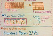 Math Lessons / mathematics activities
