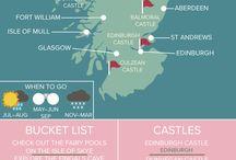 Places I want visit!