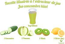 Jus fruits et légumes