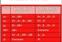 Nursing - tests
