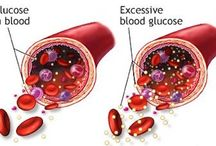 get rid of excess sugar in the blood for good