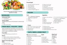 Whole30 Foods