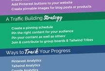 Pinterest for your baking business