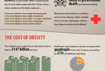 Health and Obesity