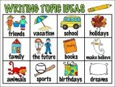 Writing Resources / by Debbie Brothers