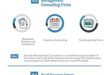 Business Consulting Firms In India