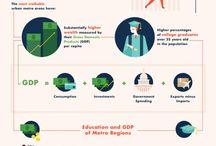 RE Infographics
