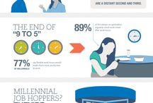 millennials / by Kim Wensel
