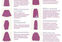 Модный словарь