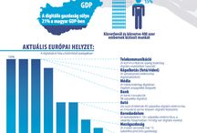Infographics_HUN / Infographics in Hungarian or about the Hungraian IT market