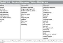 """Mat Pilates / Joseph started with the Mat and Mat is """"The Method."""" The genius of Mat Pilates is that is it can be done anytime and anywhere."""