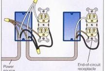 electricyty