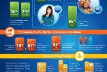 Microsoft Infographics / by Microsoft Education UK