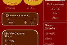 Infografias / by Sociedad Biblica Chilena