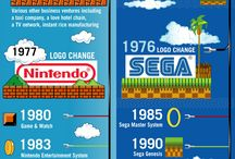 Video Game Evolution