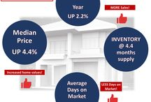 Real Estate Stats / Check out the latest real estate statistics for the Colorado Front Range regions.