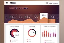 infoGraphics / visual data