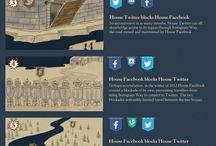 Social Media  / Infografias Social Media