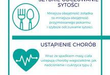 EMC Leczenie otyłości