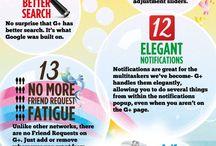 Google + Infografiken