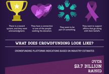 About Crowdfunding / information about crowdfunding