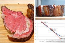 Recipes: Prime Rib & Turkey
