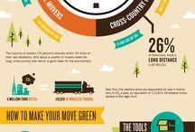 infographic heaven