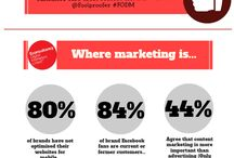 Online Marketing @ Left Brain Marketing