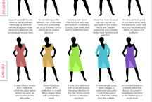 Goddess-Style Board 7 / Clothes to suit your body shape
