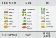 Spices etc