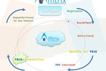 Affitrix Affiliate Program / This is An Affiliate Program. Visit www.Affitrix.com to Know More about us.