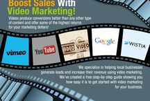 E-Video Agency / Infographics and pictures relating to Video Marketing, Mobile Marketing and Reputation Managment.