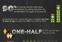 Eating Disorder Info