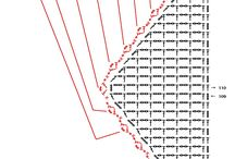 Sjaals, Tassen diagrammen