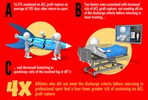 Sports Injuries & Injury Prevention / Tips & tricks to prevent sports injuries, but when they are unavoidable then tips and tricks to facilitate your recovery. All rooted in sports and exercise science research.