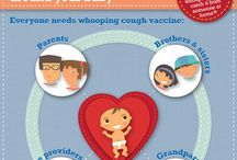 Pertussis (Whooping Cough)