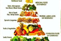 Raw Foods / Organic, Raw Foods, All Natural.