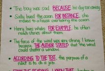 Supporting Ideas and Test in Writing
