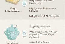 Clean Eating Rezepte
