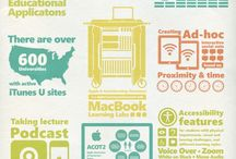 Apple Infographics / by JOBS