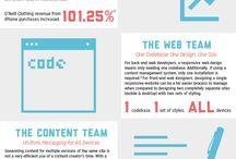 Web / Diseño para páginas web