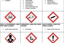 Safety Signs,Label and Marking (İş güvenliği işaretleri)