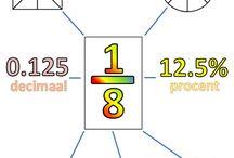Breuken procenten en decimalen