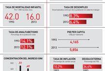 Infografìas sobre Colombia / Recopilación de infografías con información de interés sobre Colombia y Latinoamérica.  http://www.colombialegacorp.com