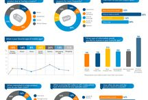 Scanlife Mobile Trend Data / by ScanLife