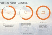 B2B Marketing / Strategy, insights, advice and best practices for B2B marketers / by Tomorrow People