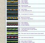 Fingerloop braid