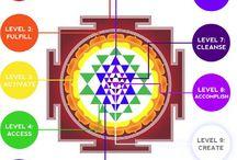 Sri Yantra painting