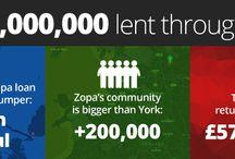 P2P Lending Zopa