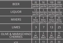 2018 wedding alcohol